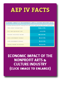 Economic Impact Table (Image)